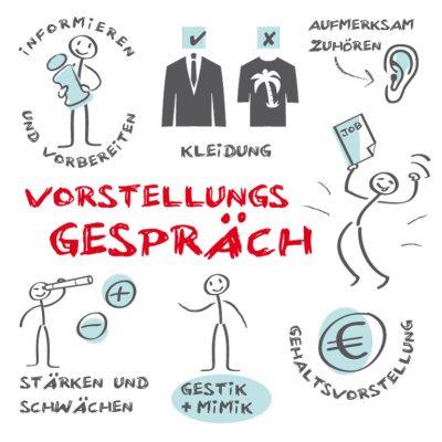 Vorstellungsgespräch, Foto: AdobeStock, Trüffelpix